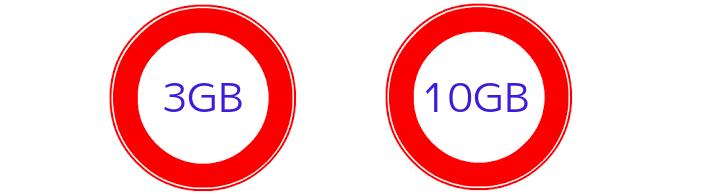 他社とは違うWiMAXの通信速度制限