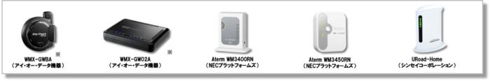 旧WiMAX終了で使えなくなるホームルーター