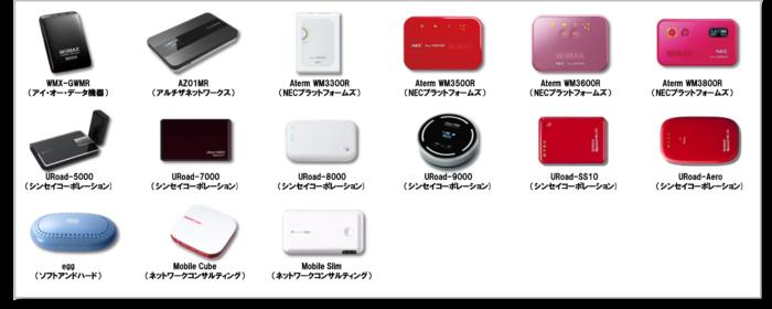 旧WiMAX終了で使えなくなるモバイルルーター