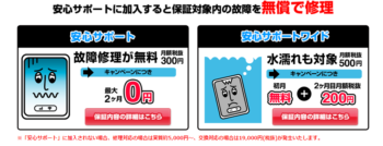 WiMAX補償 オプション