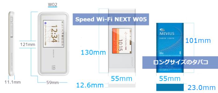 W02のデザインってどうですか?