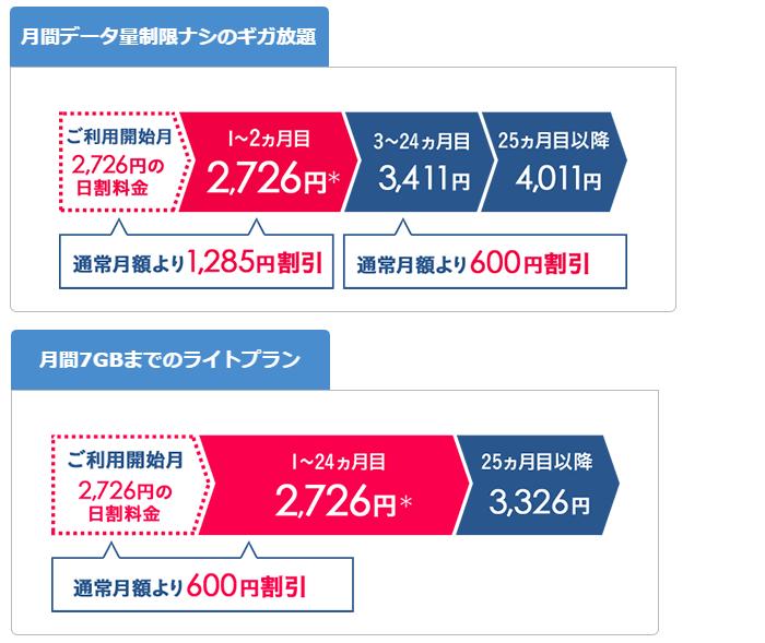 WiMAXの利用料金