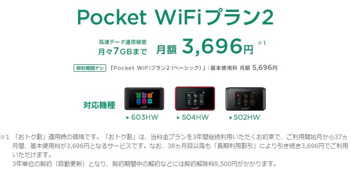 Pocket WiFiの利用料金
