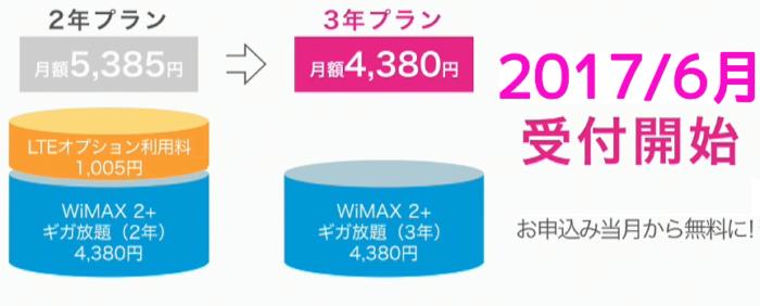 WiMAXの3年契約(LTEオプション無料プラン)は今すぐ申し込む必要なし!