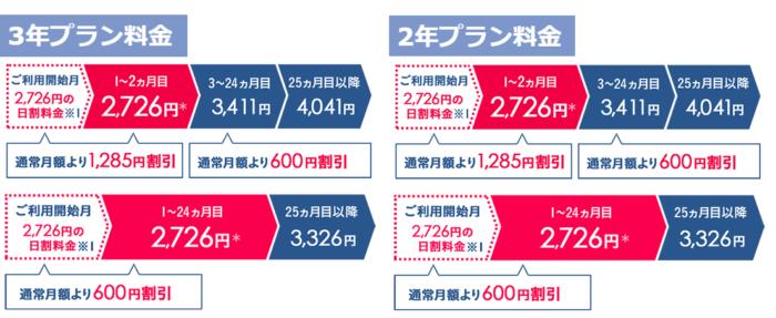 Broad WiMAX3年プランの料金