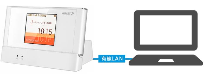 有線接続で安定したデータ通信