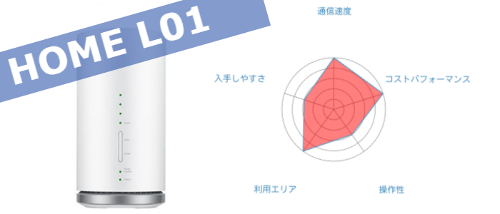 Speed Wi-FiHOME L01sのまとめ
