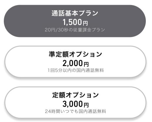 Softbankの通話プラン