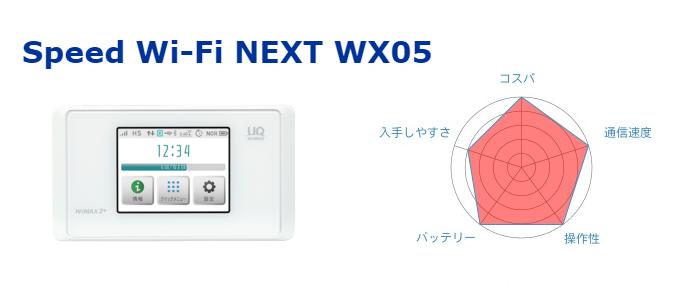 最新機種Speed Wi-Fi NEXT WX05の特徴は?