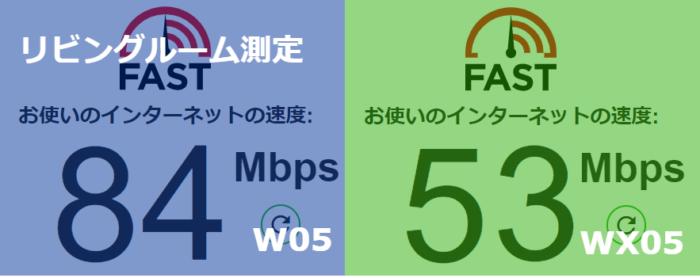 W05とWX05のリビングルーム速度テスト