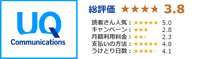 No.3 UQコミュニケーションズ