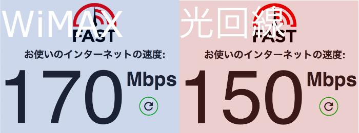 WiMAX電波の届きにくい場所