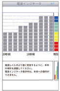 HOME L02電波インジケーター