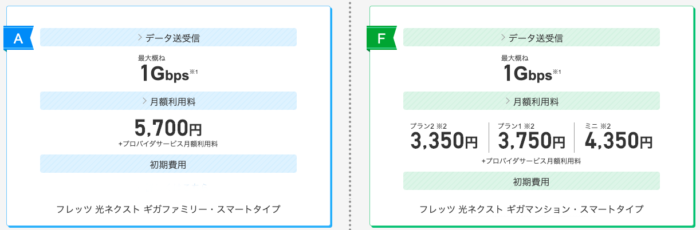 FLET'S Hikari Price