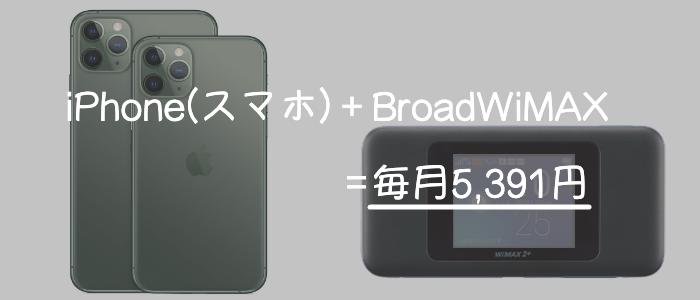 iPhone(スマホ)+BroadWiMAX