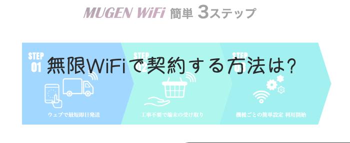 無限WiFiで契約する方法は?
