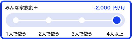 Softbankへ家族みんなで切り替えよう!